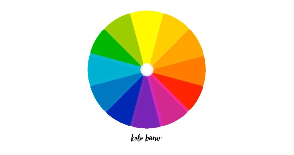 kolo-barw